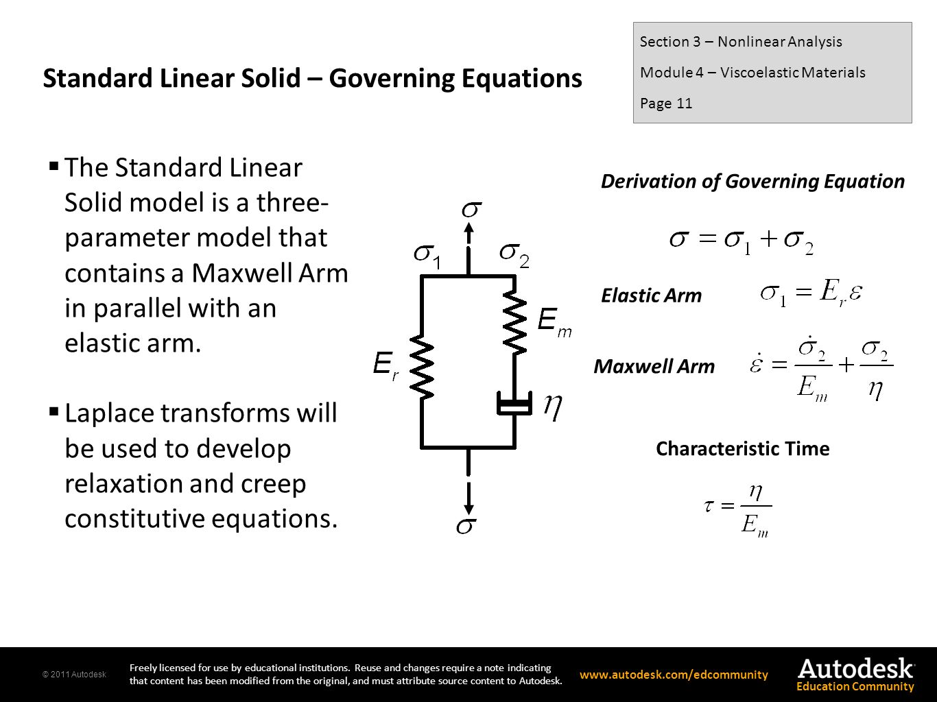 Standard Linear Solid – Governing Equations