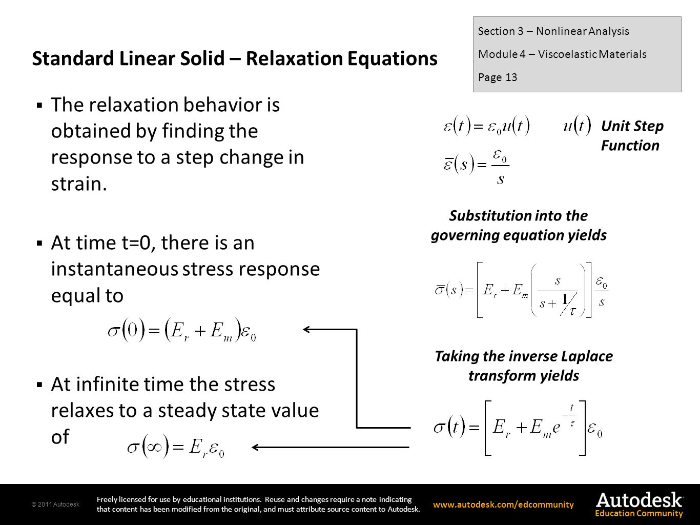 Standard Linear Solid – Relaxation Equations