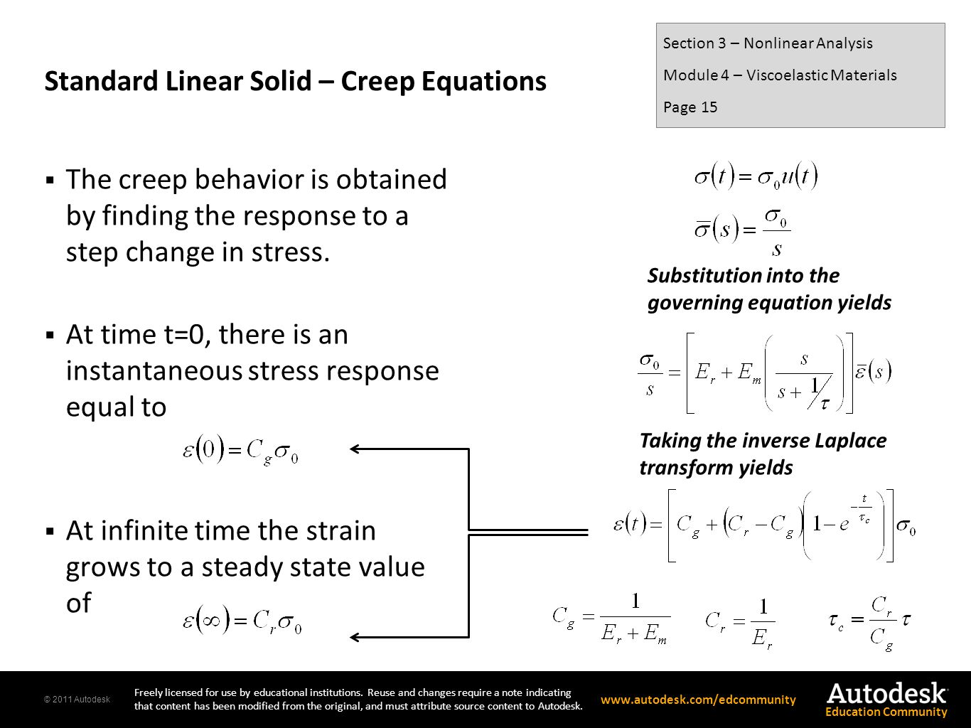 Standard Linear Solid – Creep Equations