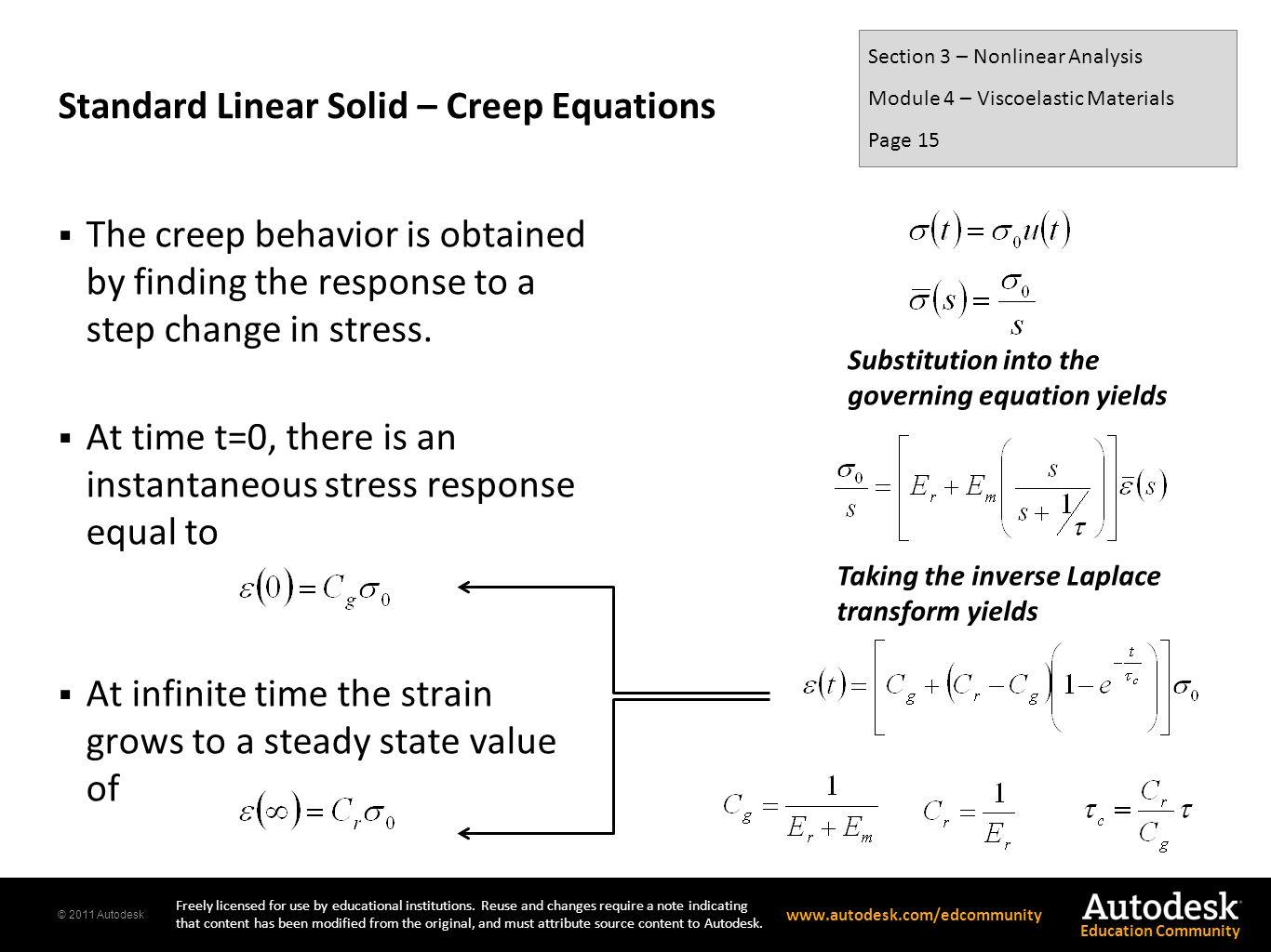Standard Linear Solid – Creep Equations