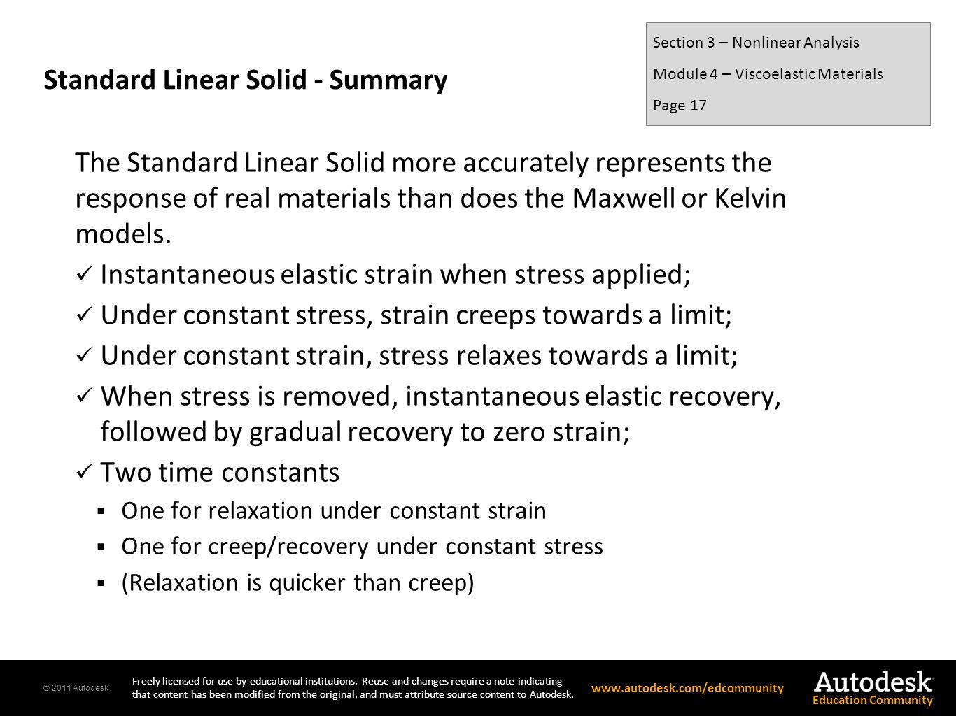 Standard Linear Solid - Summary
