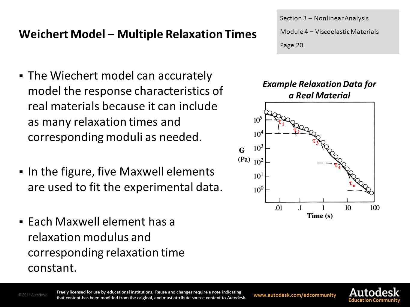 Weichert Model – Multiple Relaxation Times