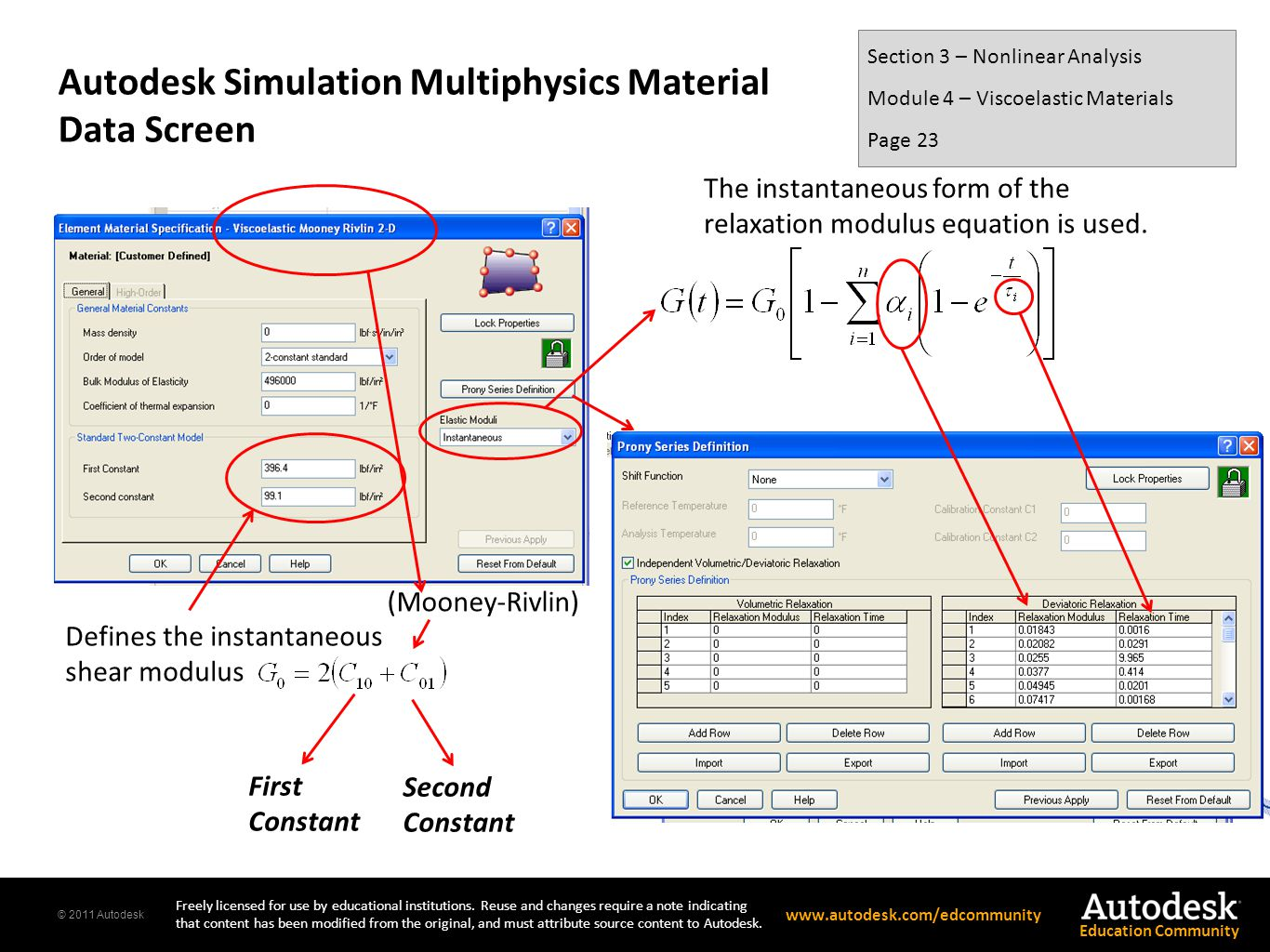 Autodesk Simulation Multiphysics Material Data Screen