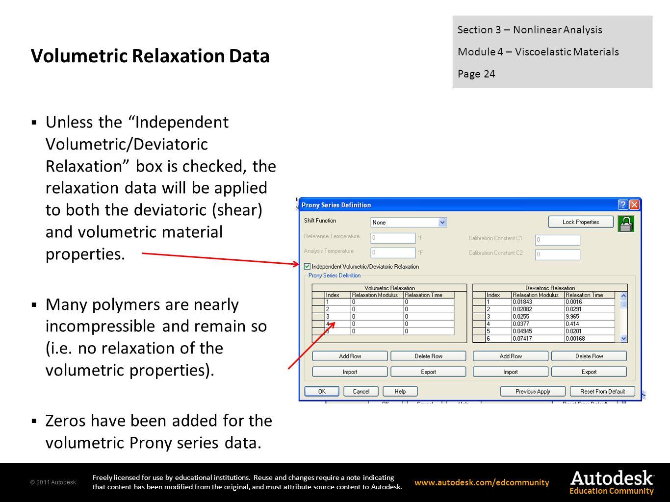 Volumetric Relaxation Data