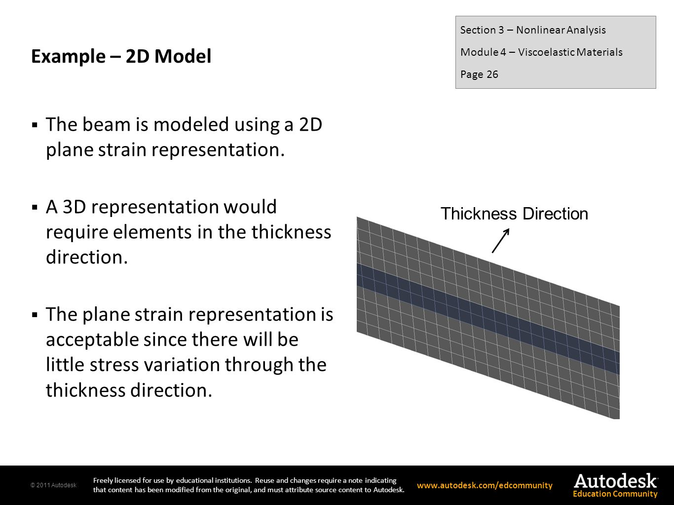 The beam is modeled using a 2D plane strain representation.