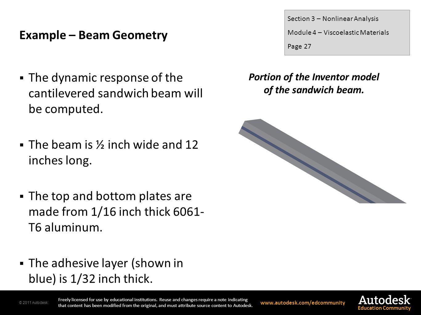 Example – Beam Geometry