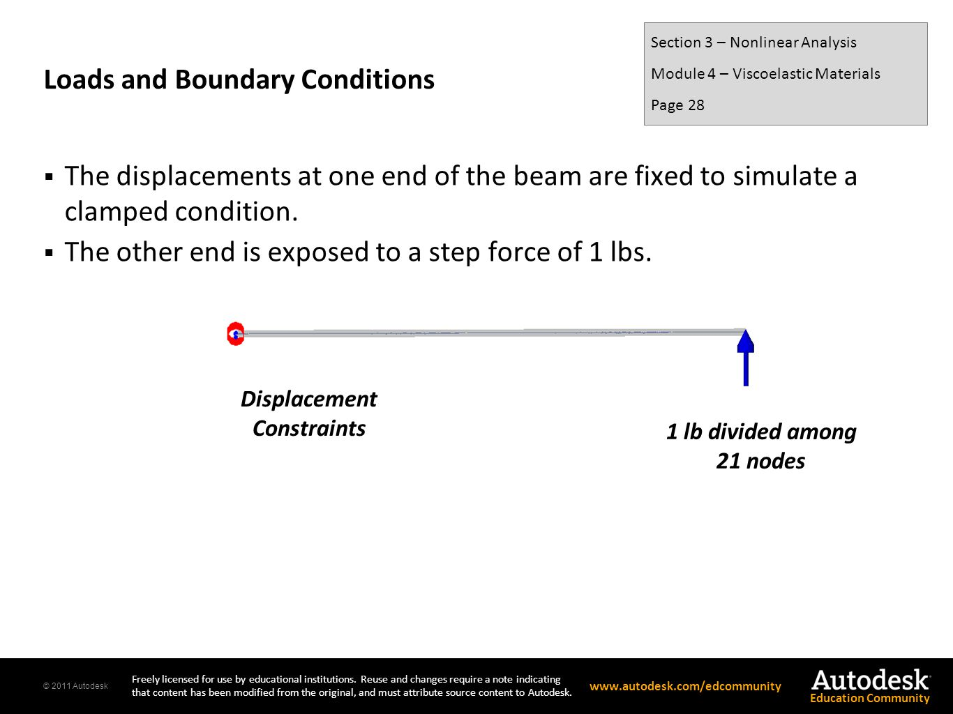 Loads and Boundary Conditions