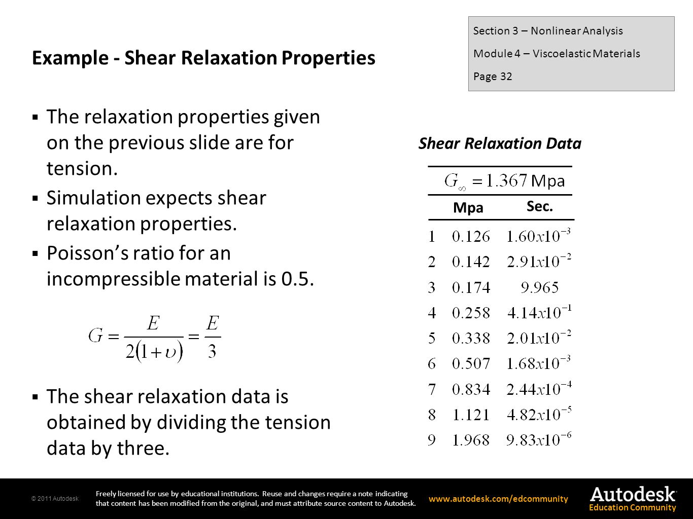 Example - Shear Relaxation Properties