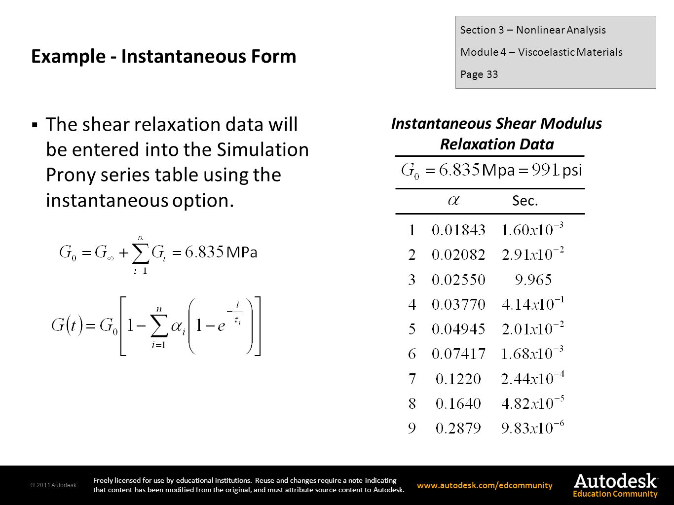 Example - Instantaneous Form
