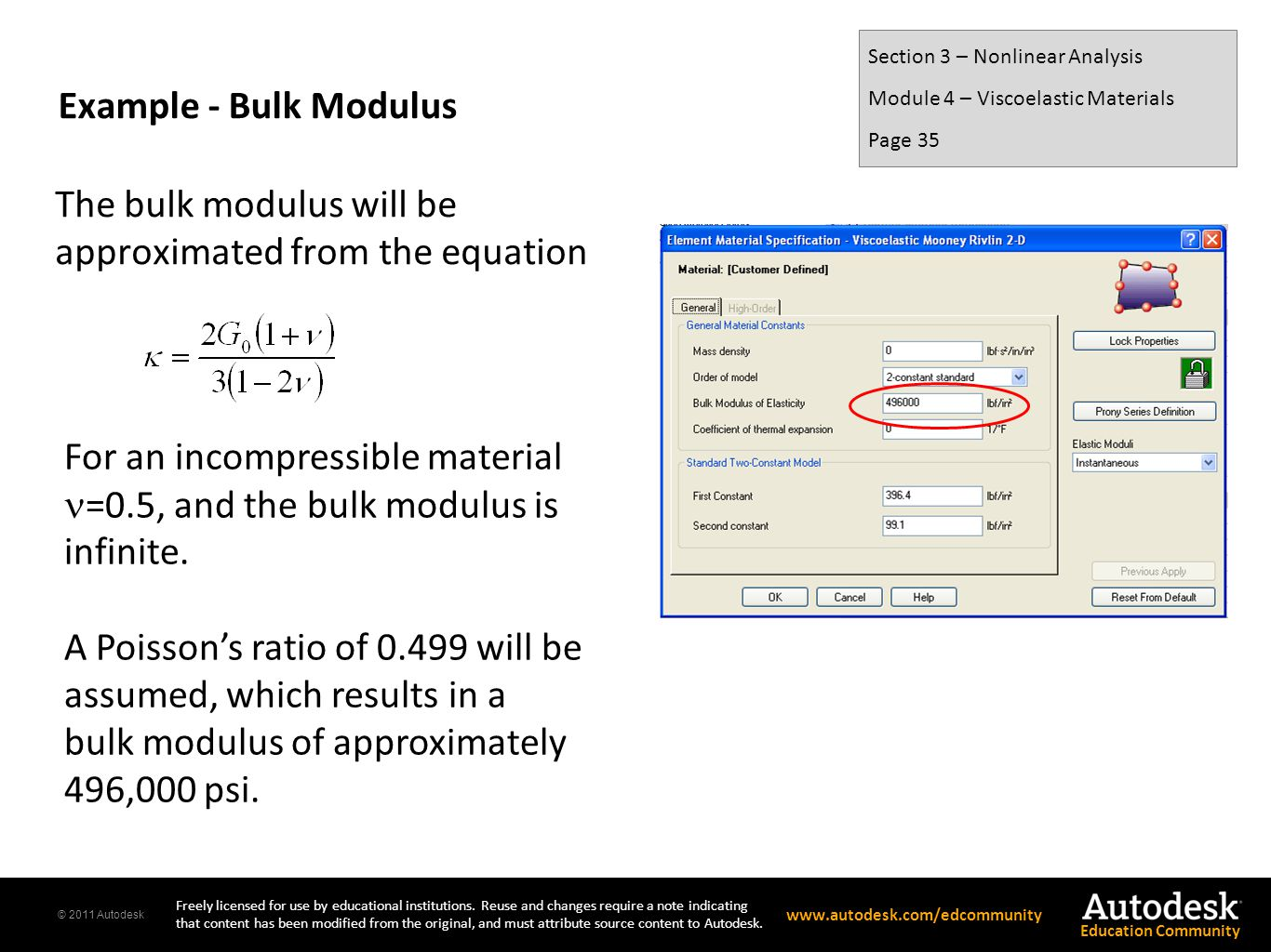 The bulk modulus will be approximated from the equation