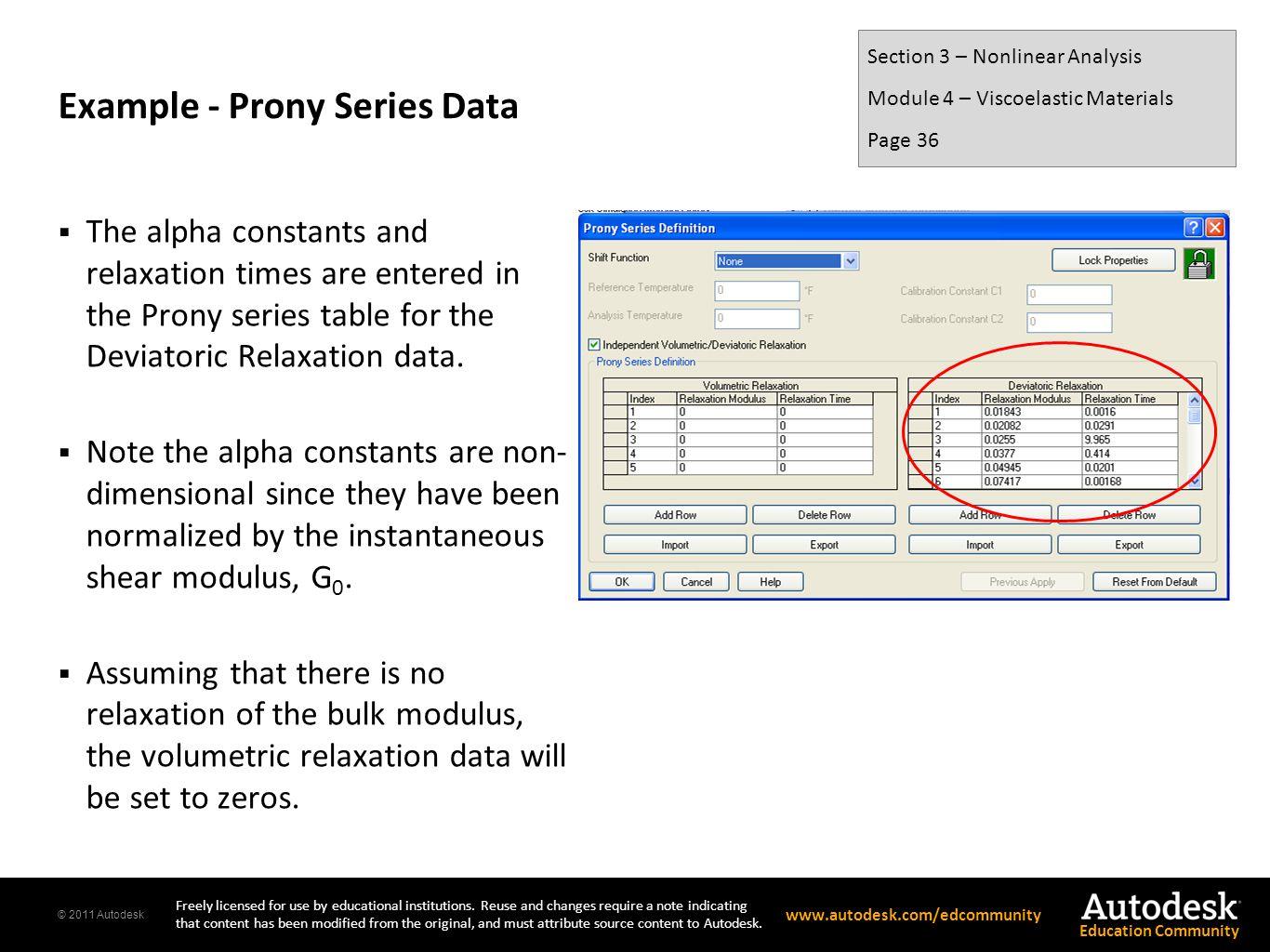 Example - Prony Series Data