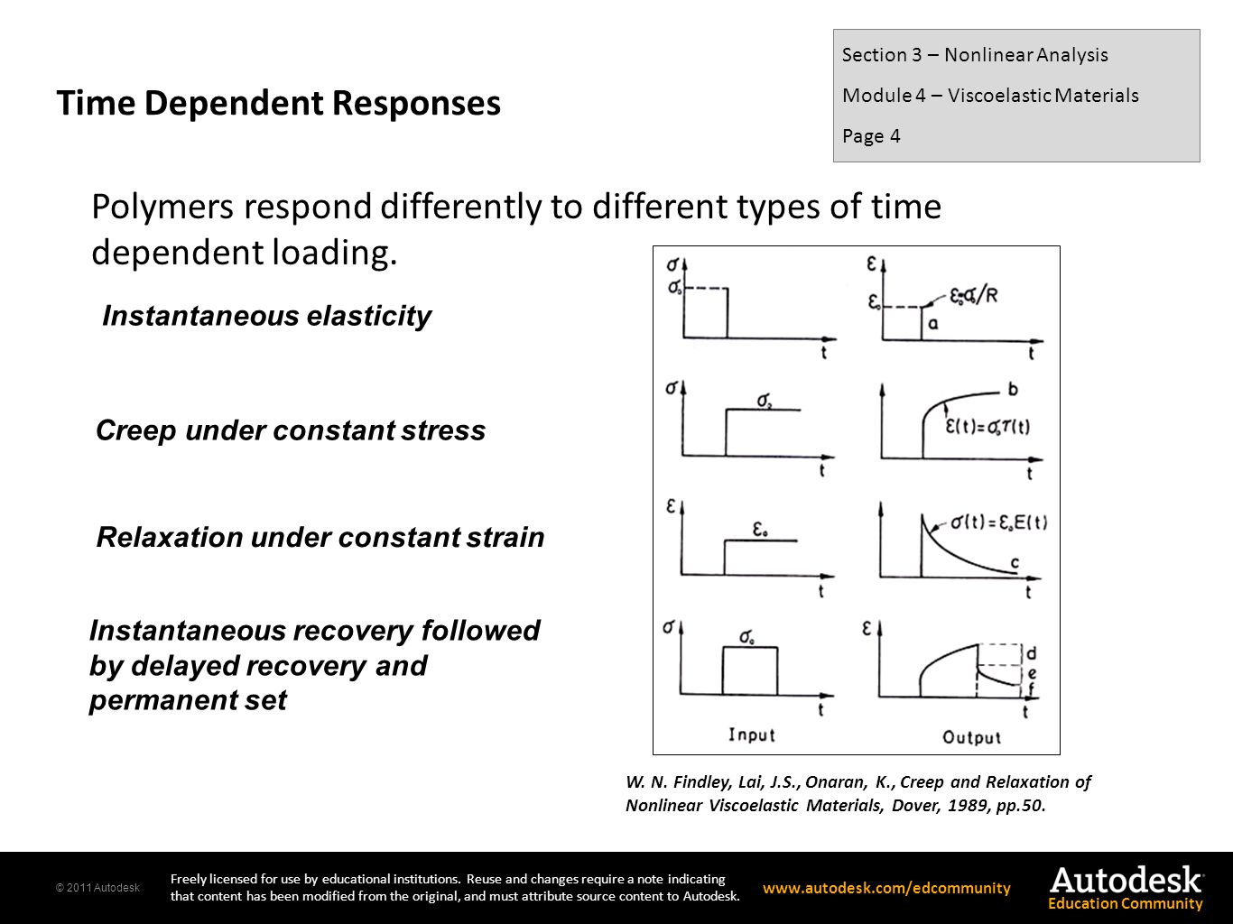 Time Dependent Responses