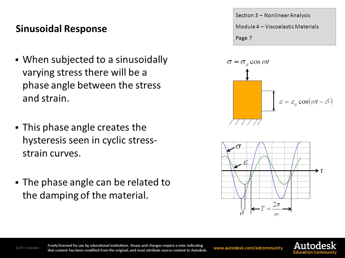 The phase angle can be related to the damping of the material.