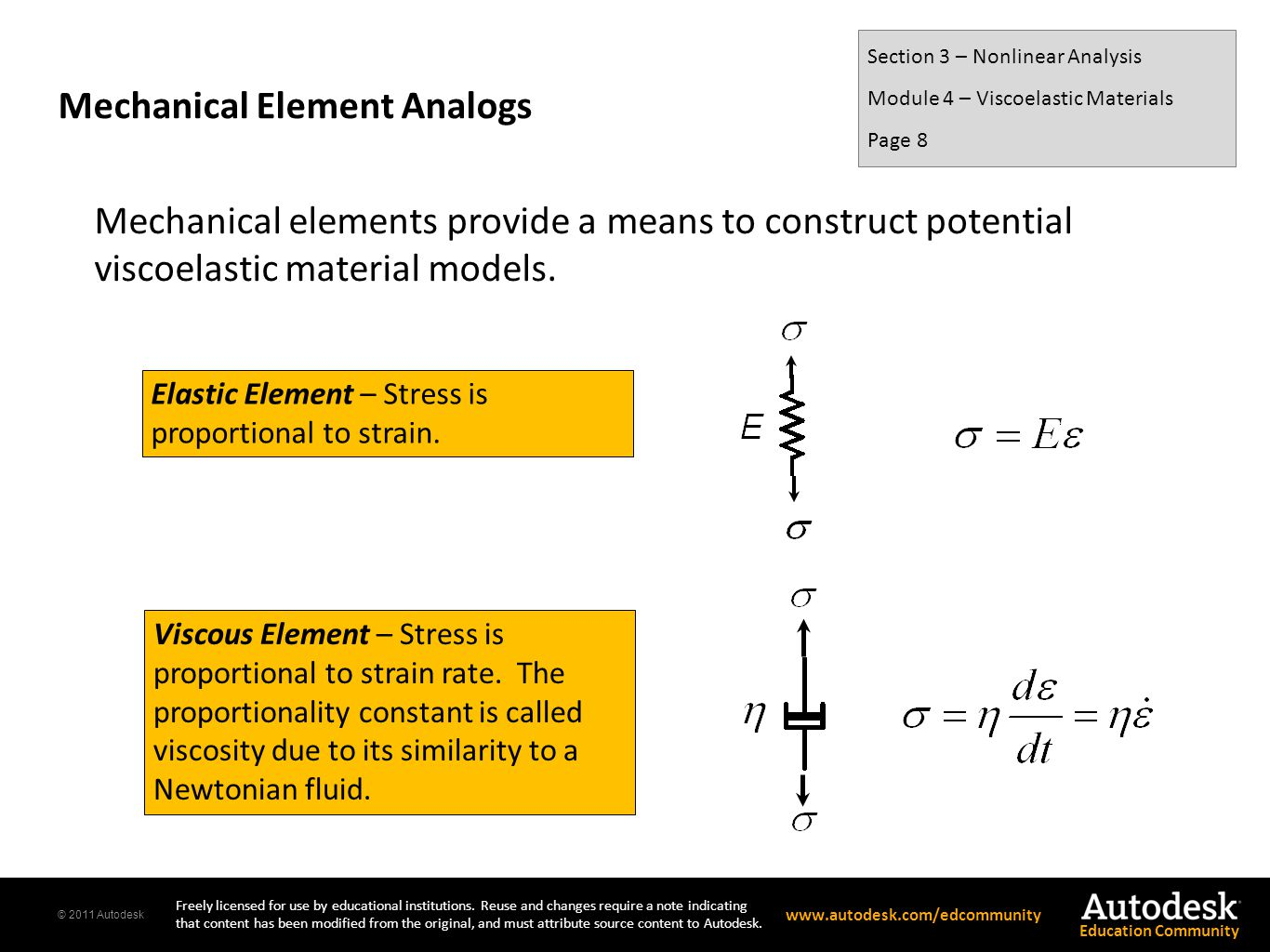 Mechanical Element Analogs