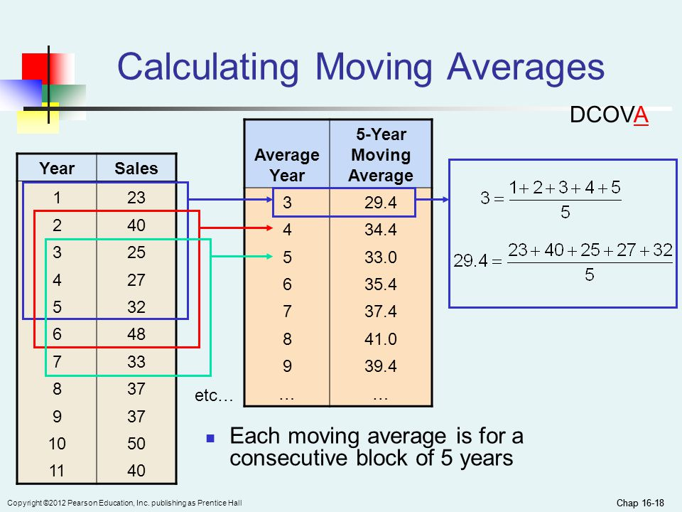 Calculating Moving Averages