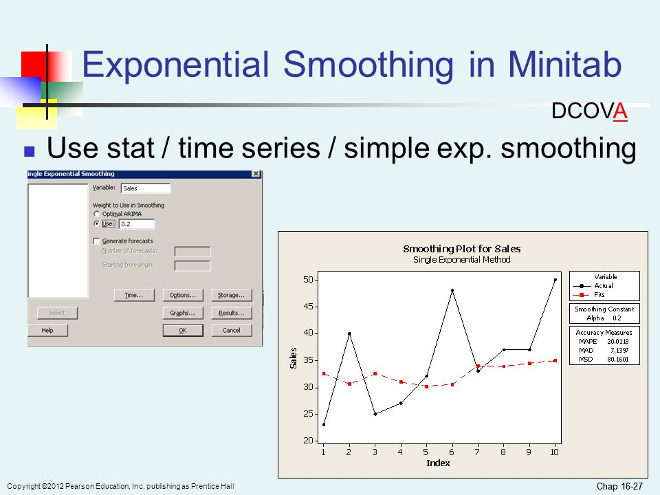 Exponential Smoothing in Minitab