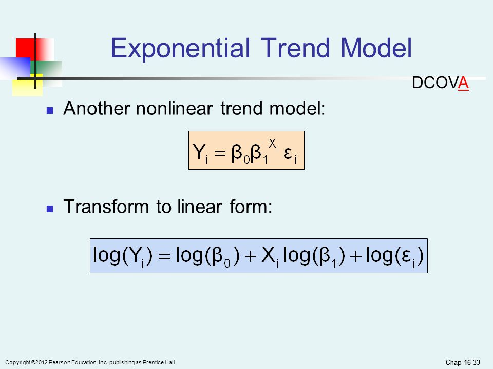 Exponential Trend Model