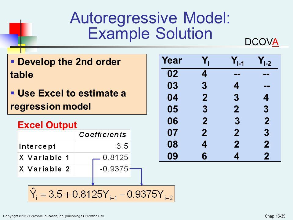 Autoregressive Model: Example Solution