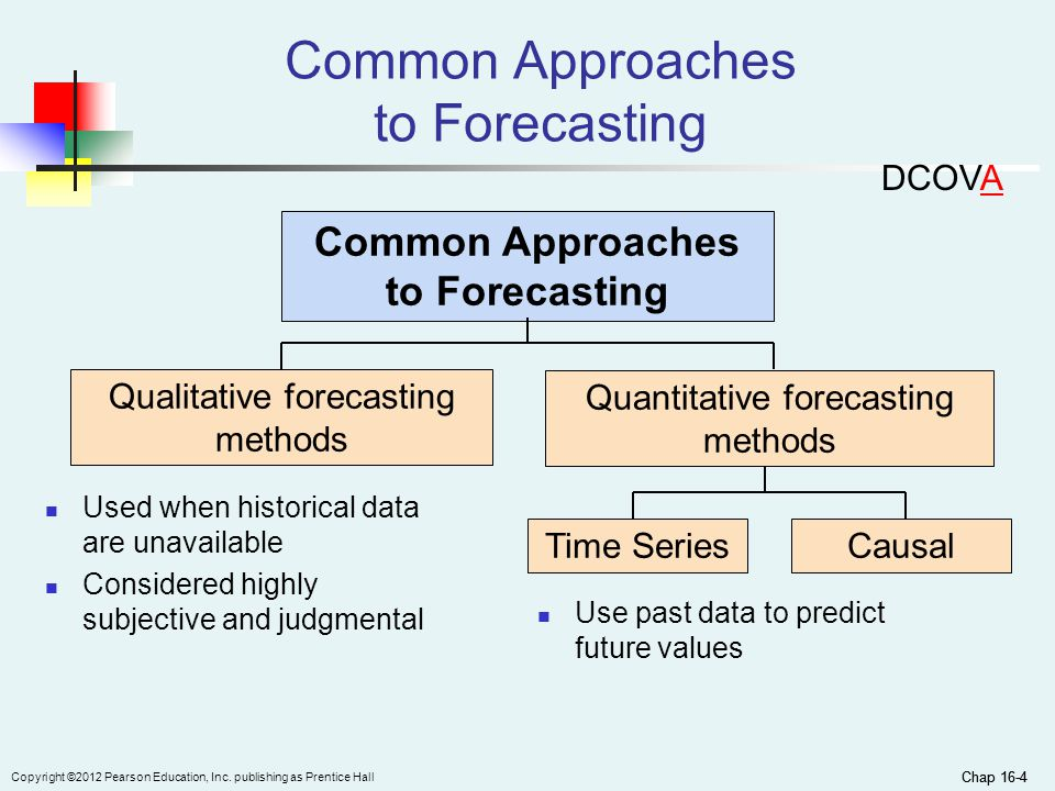 Common Approaches to Forecasting