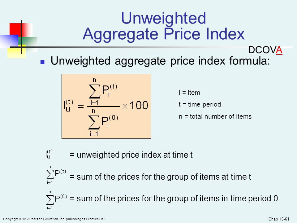 Unweighted Aggregate Price Index