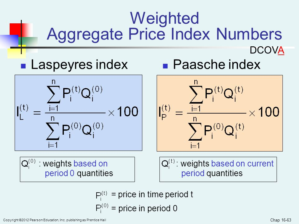 Weighted Aggregate Price Index Numbers