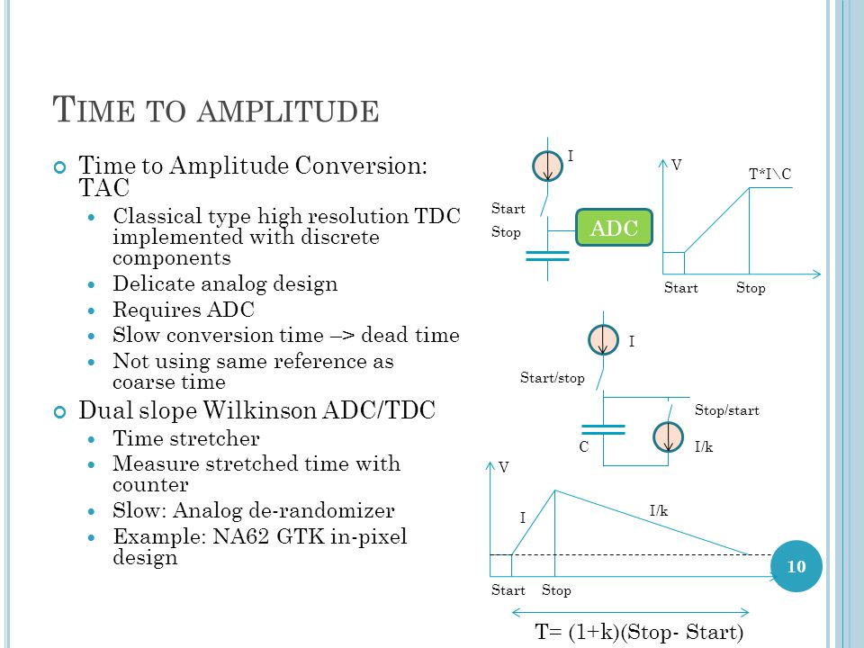 Time to amplitude Time to Amplitude Conversion: TAC