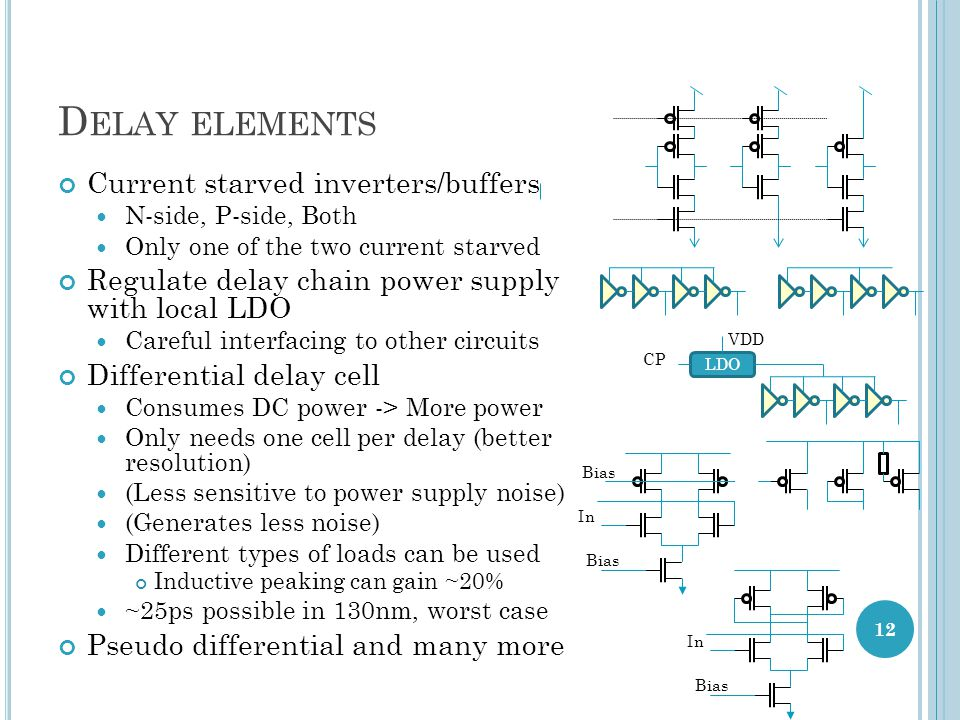 Delay elements Current starved inverters/buffers