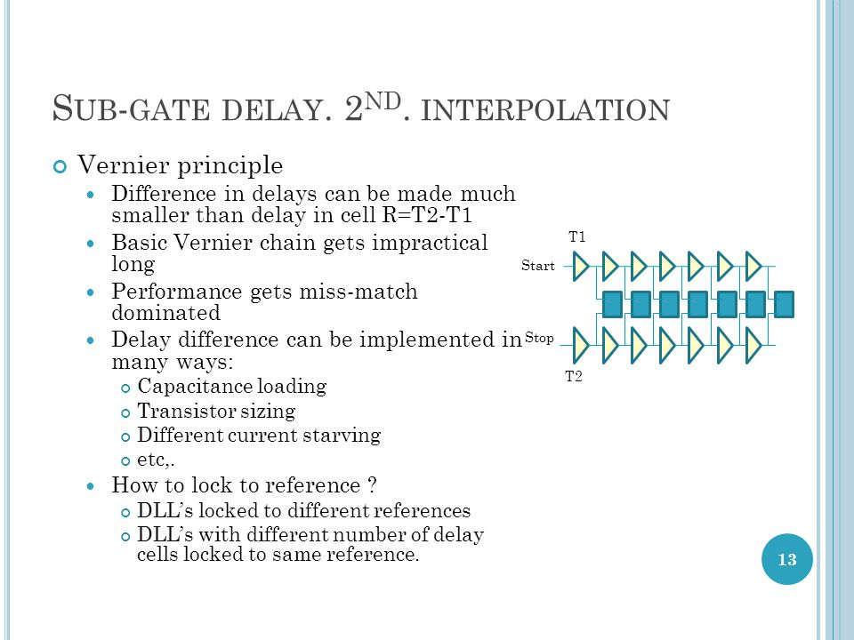 Sub-gate delay. 2nd. interpolation