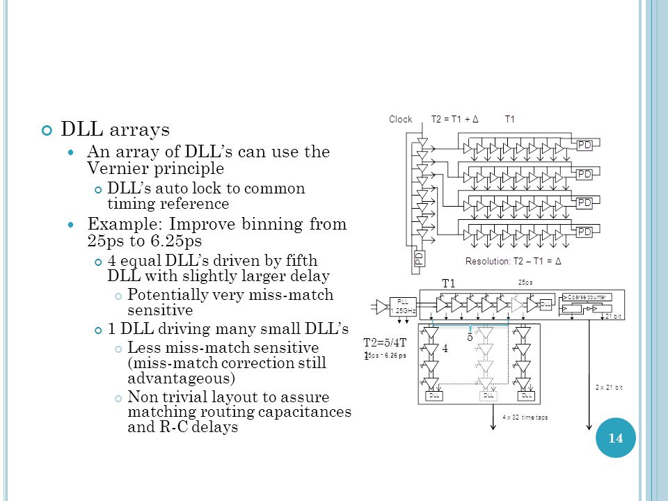 DLL arrays An array of DLL's can use the Vernier principle