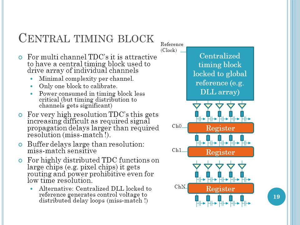Centralized timing block locked to global reference (e.g. DLL array)