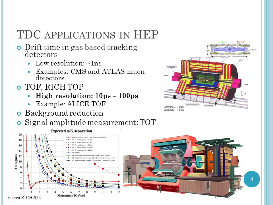 TDC applications in HEP
