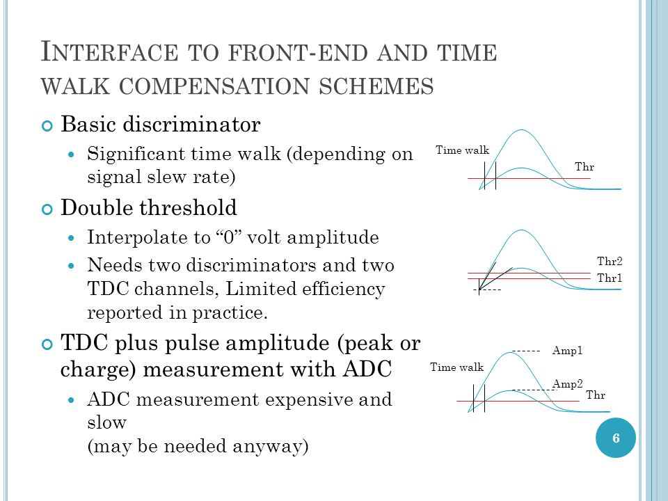 Interface to front-end and time walk compensation schemes