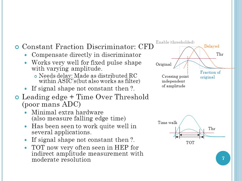 Constant Fraction Discriminator: CFD