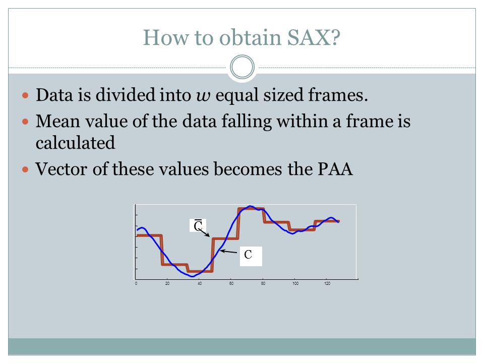 How to obtain SAX Data is divided into w equal sized frames.