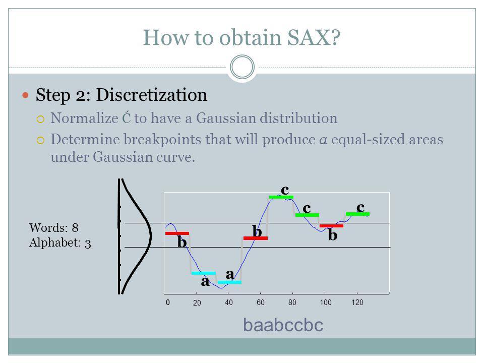 How to obtain SAX baabccbc Step 2: Discretization c b a