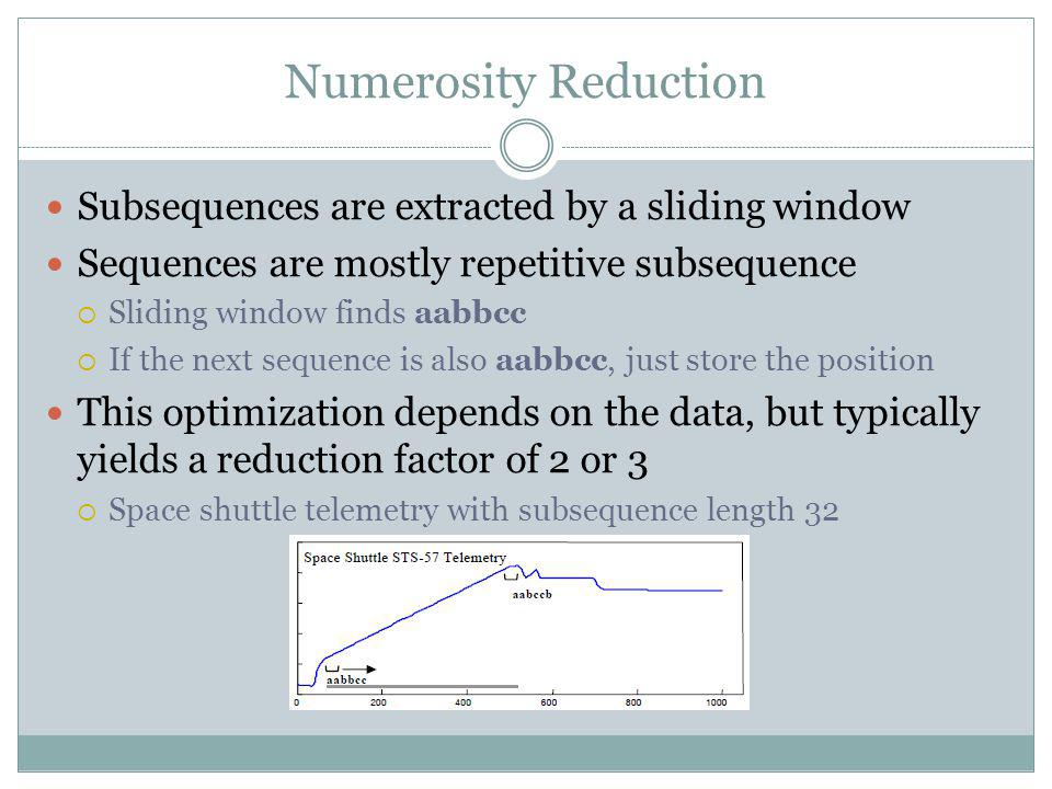 Numerosity Reduction Subsequences are extracted by a sliding window