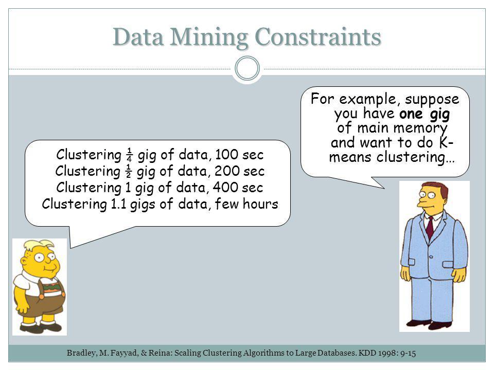 Data Mining Constraints