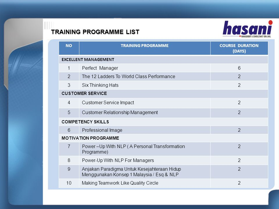 TRAINING PROGRAMME LIST