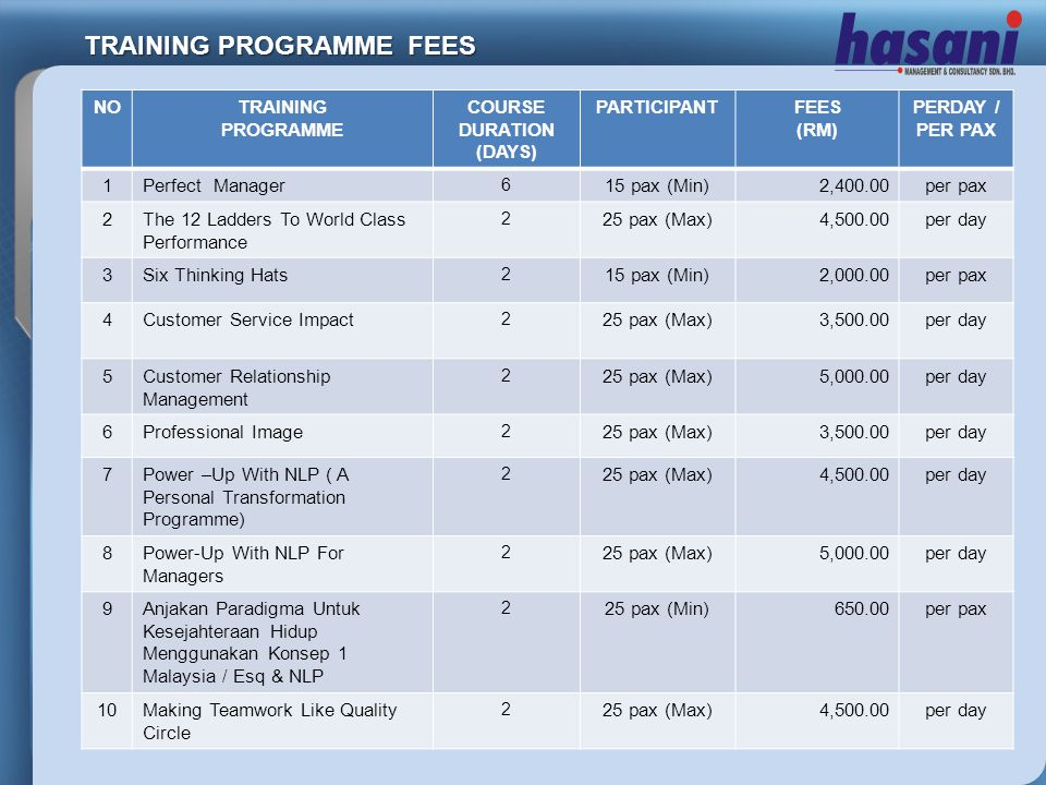 TRAINING PROGRAMME FEES