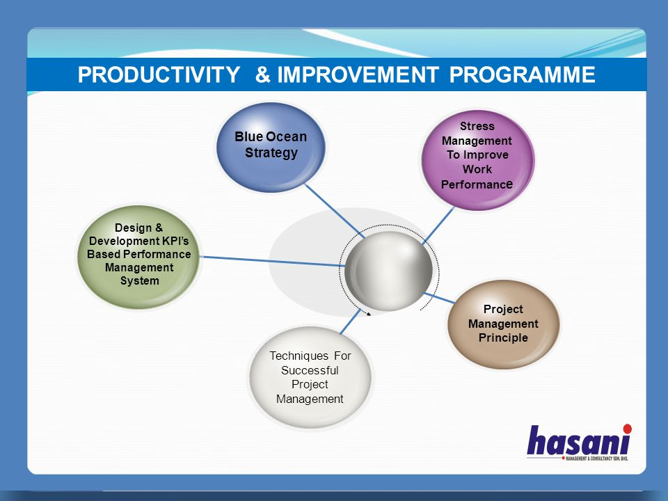 PRODUCTIVITY & IMPROVEMENT PROGRAMME