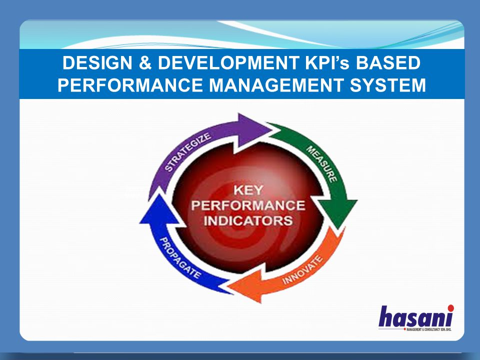 DESIGN & DEVELOPMENT KPI's BASED PERFORMANCE MANAGEMENT SYSTEM