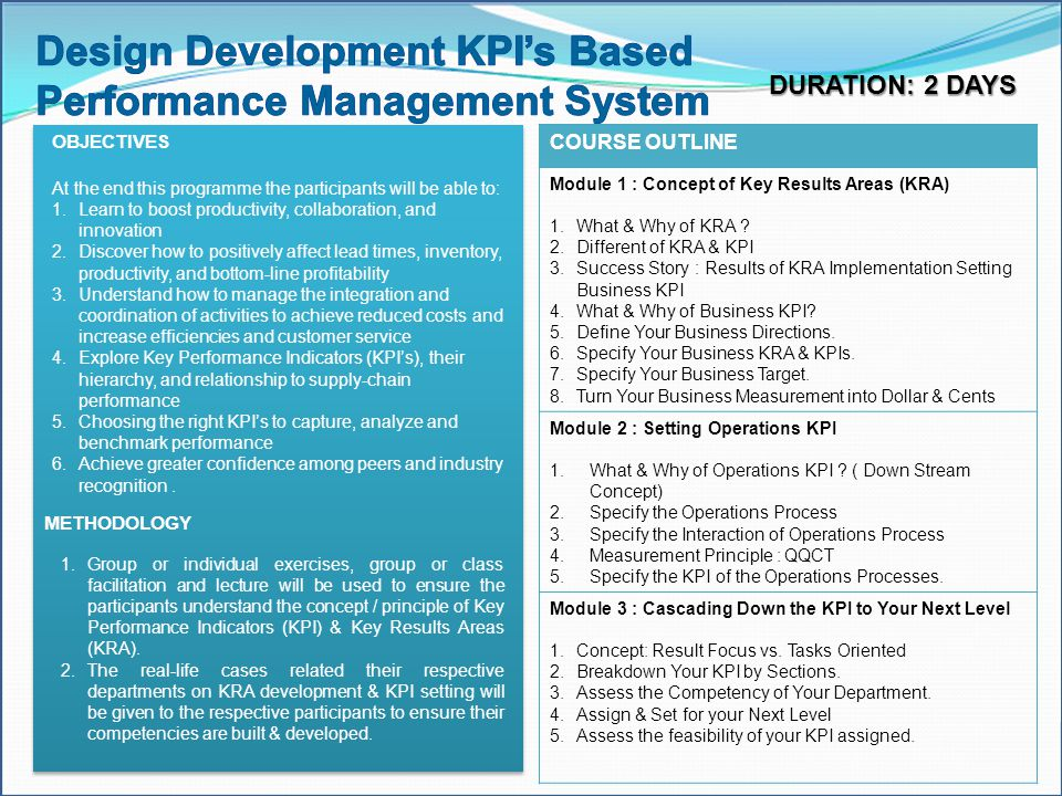 Design Development KPI's Based Performance Management System