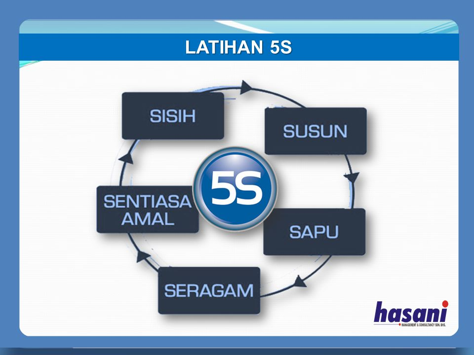 LATIHAN 5S PERFECT MANAGER
