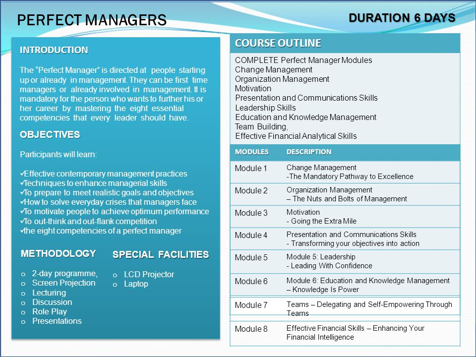 PERFECT MANAGERS DURATION 6 DAYS COURSE OUTLINE INTRODUCTION