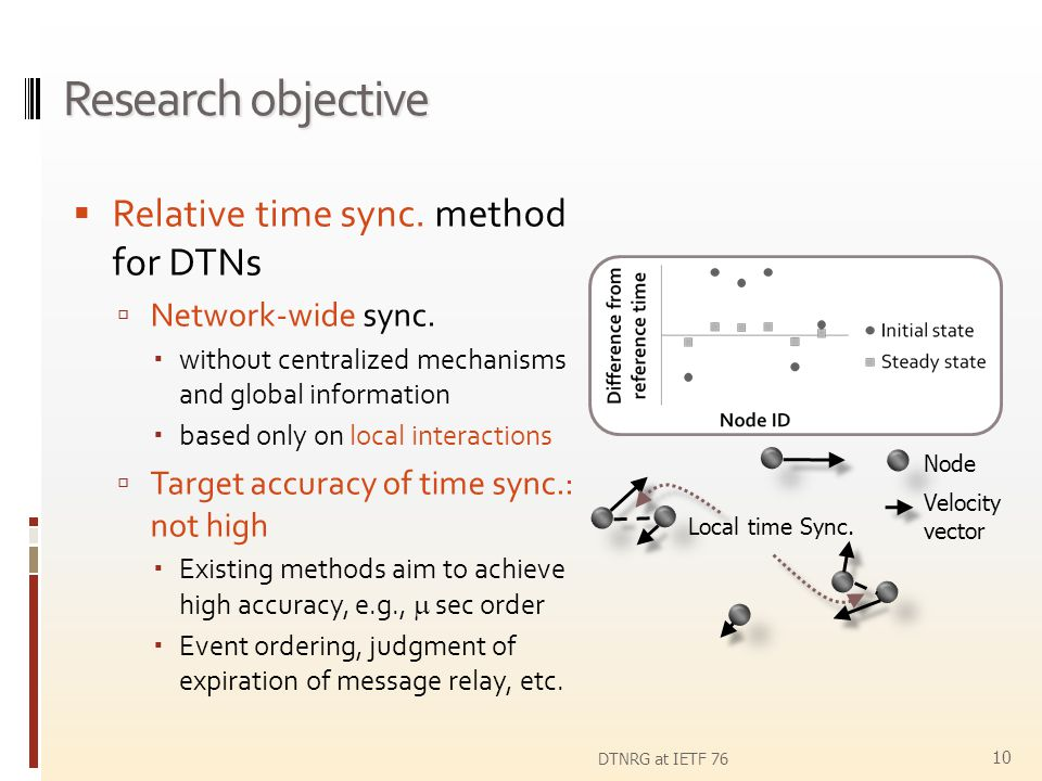 Research objective Relative time sync. method for DTNs