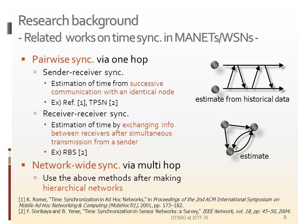 Research background - Related works on time sync. in MANETs/WSNs -