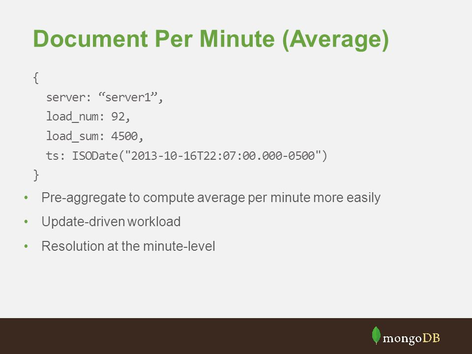 Document Per Minute (Average)
