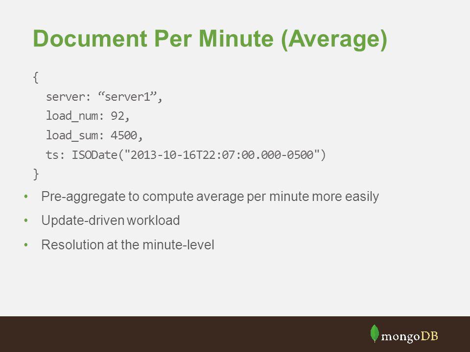 Document Per Minute (Average)