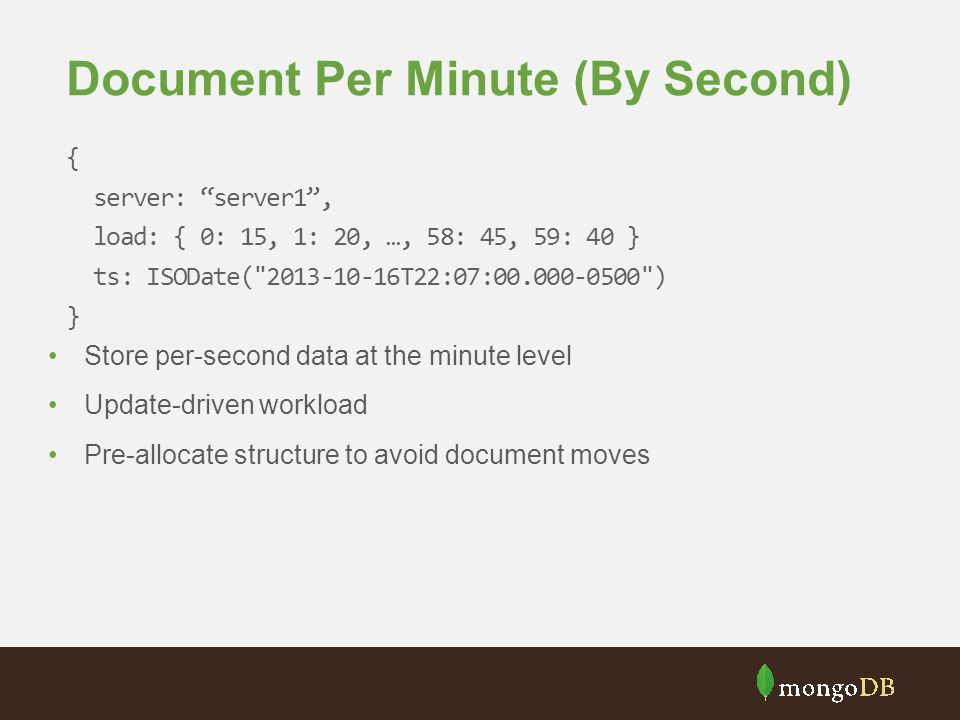 Document Per Minute (By Second)