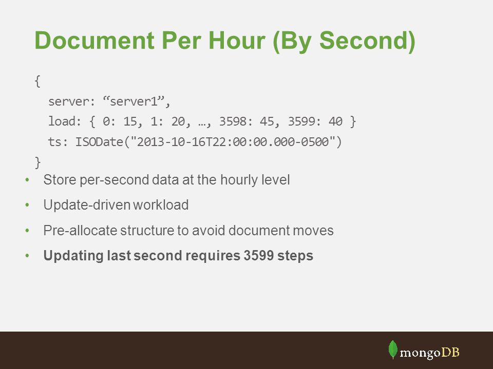 Document Per Hour (By Second)